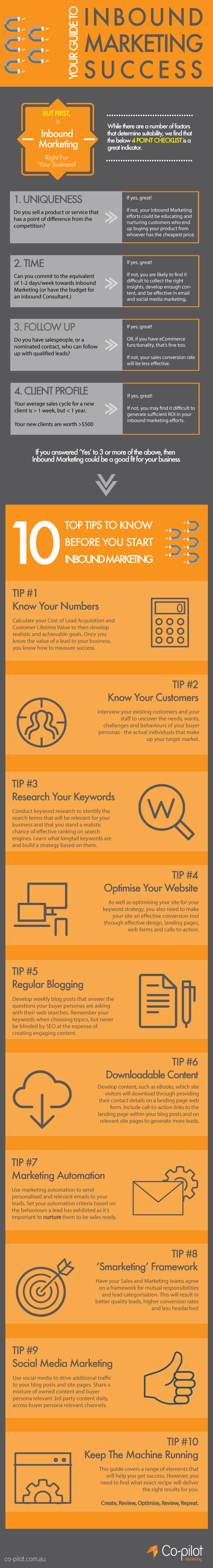 Inbound-Marketing-Success-Infographic.jpg