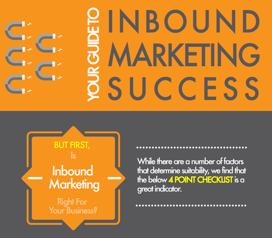 Infographic: What You Need To Know Before You Start Inbound Marketing